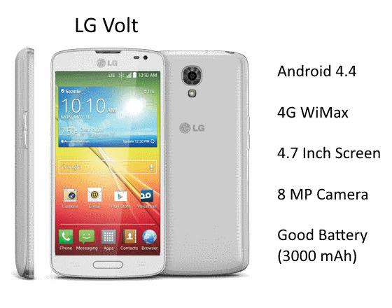 LG Volt