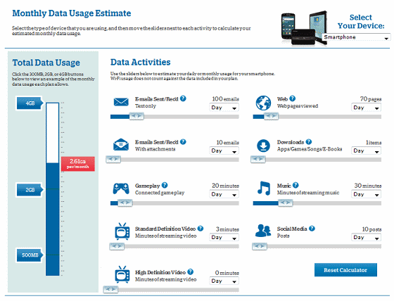 data usage estimator
