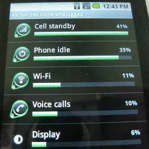 Samsung Galaxy Precedent battery use