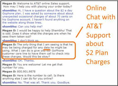 70 cent charge on $2 Gophone plan